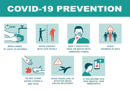 COVID-19 prevention.png